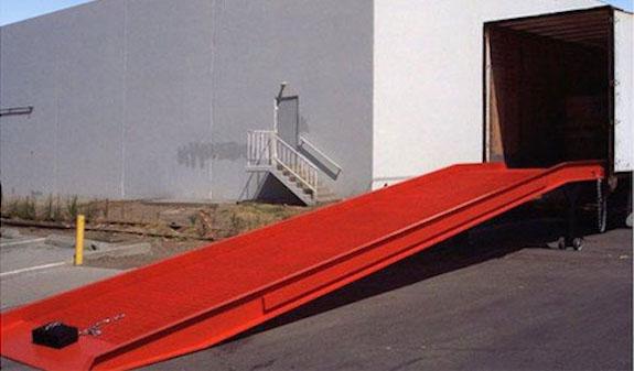 Full Ramp: Angle