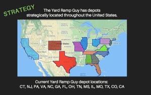 YRG Depots